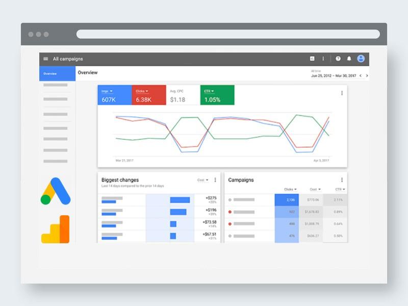 Corsi di formazione Google Ads Analytics Esis Srl Bologna Milano Roma